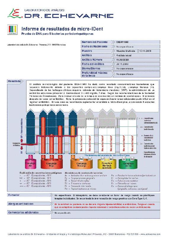 examen-microbiologico-periodontal-madrid
